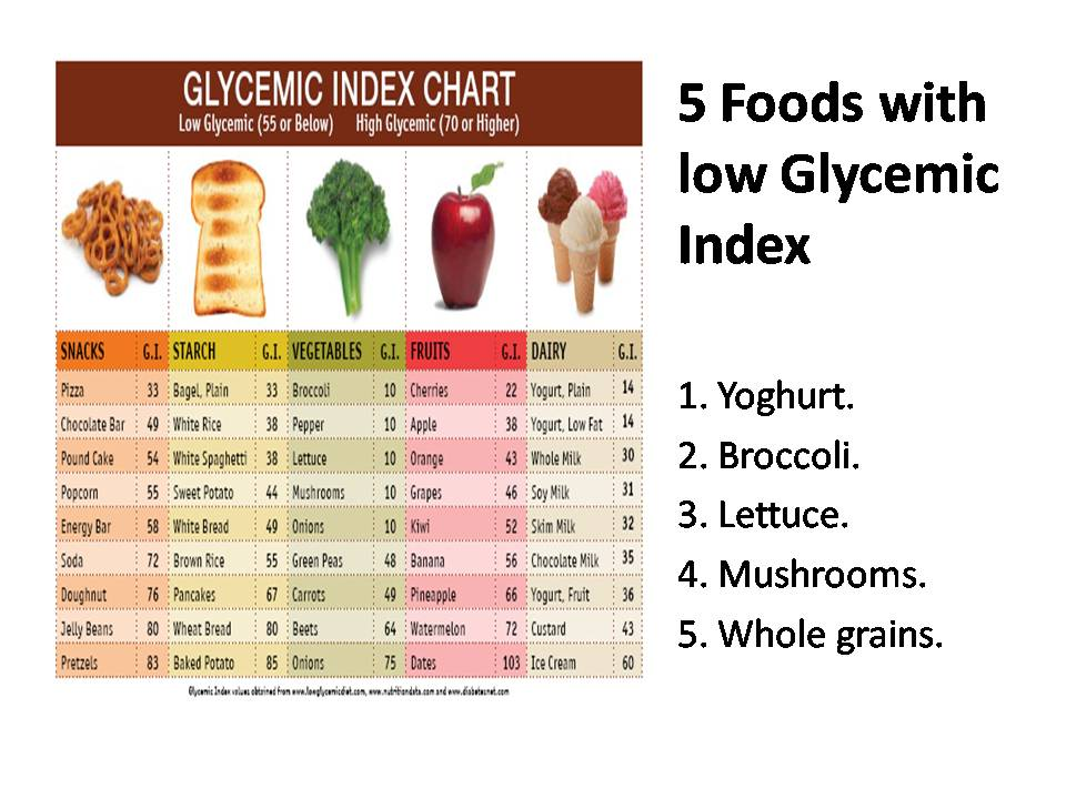 Indian Food With High Glycemic Index